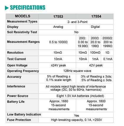 Ground Resistance Tester Specification